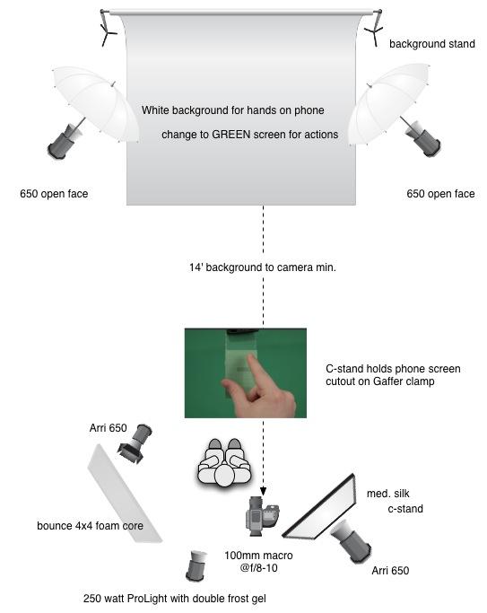 How to film an iPhone screen like a Pro - Dan McComb
