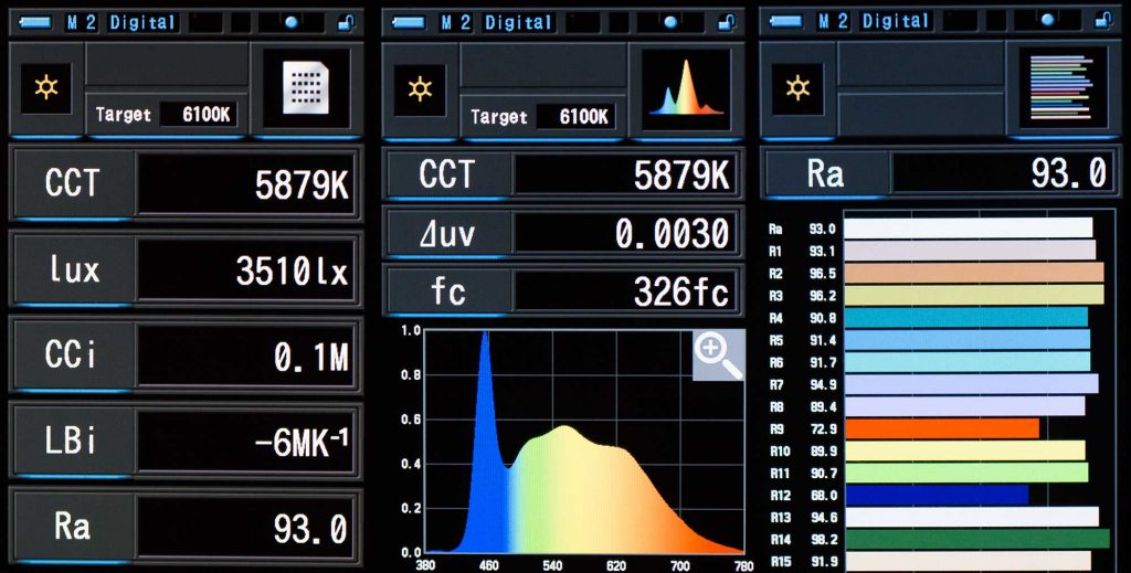 LiteMat2 at full daylight CRI rating and color temp scores