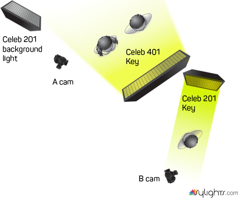3-person lighting setup